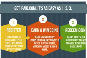 Get-Paid.com how it works