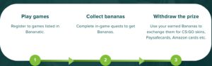 Register for games with Bananatic